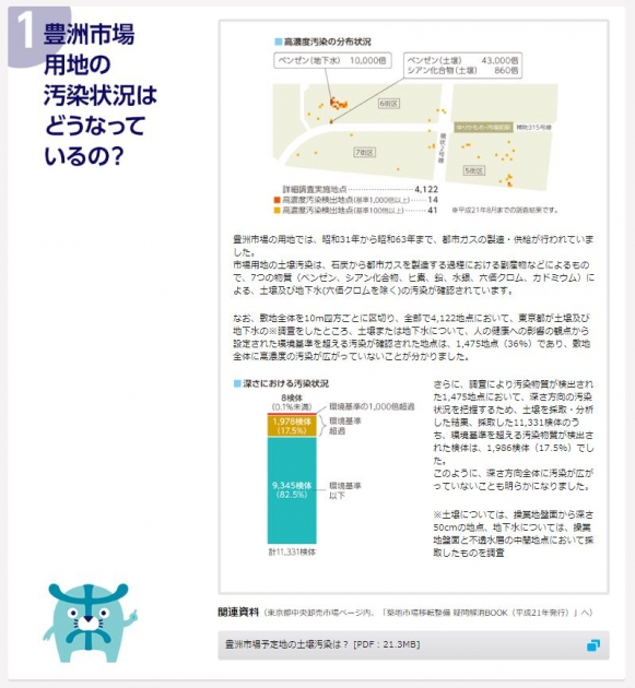 「TOKYO ICHIBA PROJECT」Webサイト画面