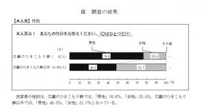 中高年の「広義な引きこもり」は、男性が76.6%