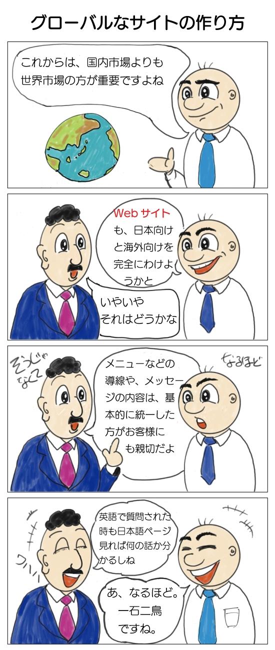 日本語ページと英語ページ。どこまで作り変える必要があると思いますか?