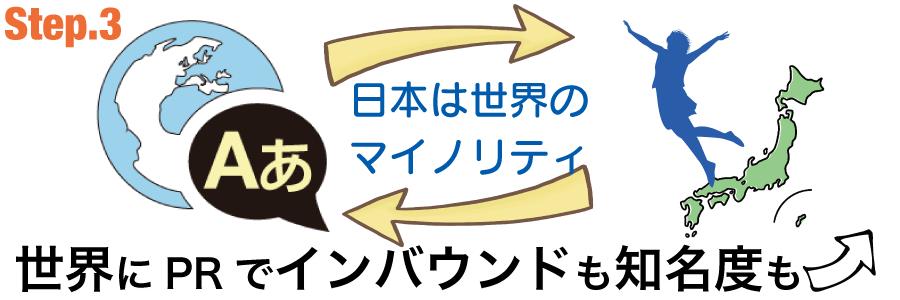 日本国内で注目されないプレスリリースをうつよりも海外で掲載された方が費用対効果は期待大
